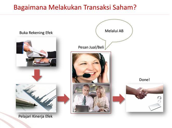 capture-transaksi-saham